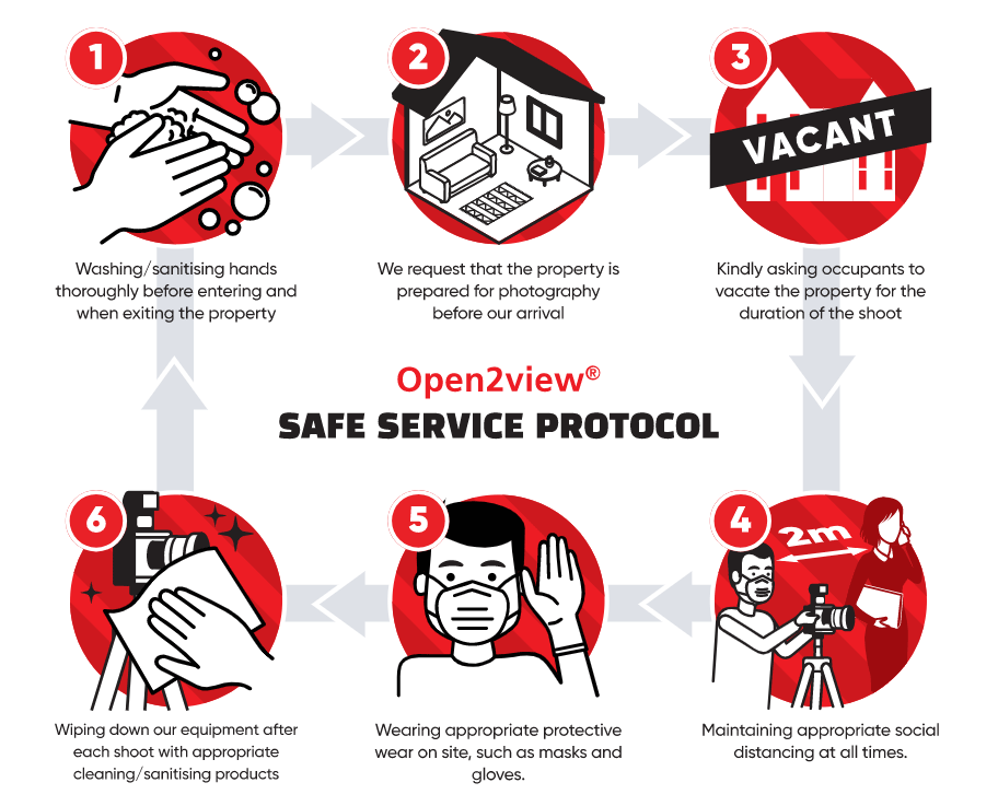 Open2view-safe-service-protocol